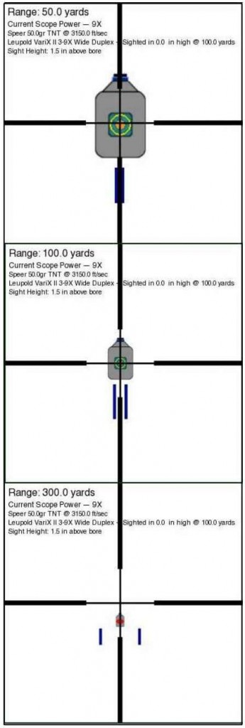 Illustrating changes in hold to center-punch a milk jug at 50, 100, and 300 yards.
