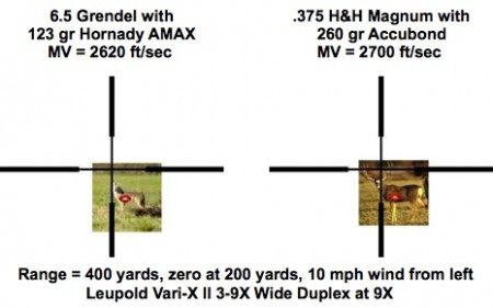 The sight picture for the 6.5 Grendel is the same as the 375 Magnum with the indicated loads. Deer and Coyote images courtesy of US Fish and Wildlife Service.
