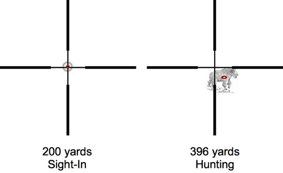 Image of 200 yard sight-in and 396 hunting target