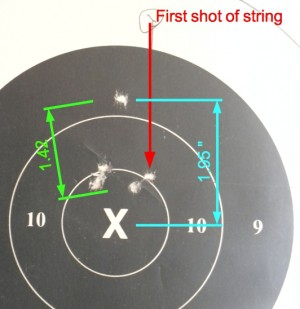 Figure 1: Example Target from Fouling Shot Testing. We see that the second and following shots are closer than 1.4 inches away from the first shot. Also, the 1.42 inch group size is well within the 3 inch diameter needed to be sure of hitting vital zone at 300 yards. This suggests that a wisely chosen zero will make this a 300 yard rifle.