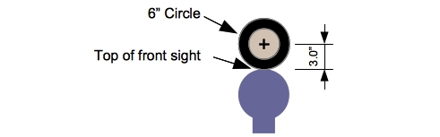 "Figure 2. Sight Picture for Iron-Sighted Rifles: The front sight is generally large enough that the vital zone and, often the entire target, is completely obscured when the point of aim has to be elevated above the center. Our confidence in our ability to hit the target is significantly higher when we can see where we want the bullet to go. We can see the center of the vital zone over the most common hunting ranges by zeroing the rifle so that the center of the group is about 3"" above the front sight at 100 yards. This zero will keep the bullet above the front sight out to at least 200 yards even for the venerable 30-30 with a 150 grain flat point bullet."